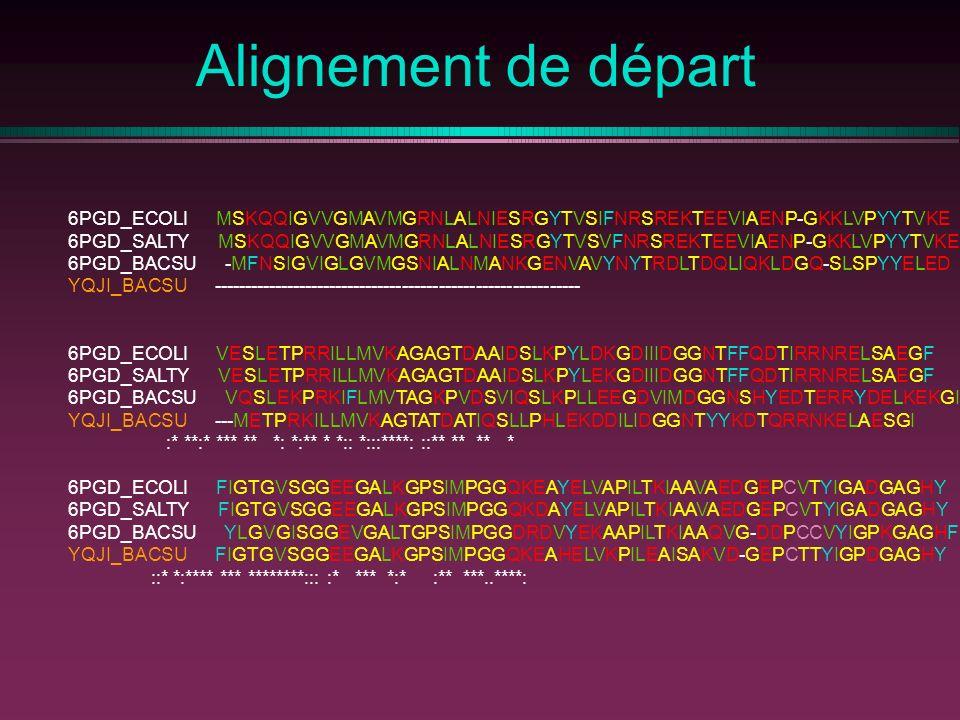 Alignement de départ 6PGD_ECOLI MSKQQIGVVGMAVMGRNLALNIESRGYTVSIFNRSREKTEEVIAENP-GKKLVPYYTVKE 6PGD_SALTY MSKQQIGVVGMAVMGRNLALNIESRGYTVSVFNRSREKTEEVIAENP-GKKLVPYYTVKE 6PGD_BACSU -MFNSIGVIGLGVMGSNIALNMANKGENVAVYNYTRDLTDQLIQKLDGQ-SLSPYYELED YQJI_BACSU ------------------------------------------------------------ 6PGD_ECOLI VESLETPRRILLMVKAGAGTDAAIDSLKPYLDKGDIIIDGGNTFFQDTIRRNRELSAEGF 6PGD_SALTY VESLETPRRILLMVKAGAGTDAAIDSLKPYLEKGDIIIDGGNTFFQDTIRRNRELSAEGF 6PGD_BACSU VQSLEKPRKIFLMVTAGKPVDSVIQSLKPLLEEGDVIMDGGNSHYEDTERRYDELKEKGI YQJI_BACSU ---METPRKILLMVKAGTATDATIQSLLPHLEKDDILIDGGNTYYKDTQRRNKELAESGI :* **:* *** ** *: *:** * *:: *:::****: ::** ** ** * 6PGD_ECOLI FIGTGVSGGEEGALKGPSIMPGGQKEAYELVAPILTKIAAVAEDGEPCVTYIGADGAGHY 6PGD_SALTY FIGTGVSGGEEGALKGPSIMPGGQKDAYELVAPILTKIAAVAEDGEPCVTYIGADGAGHY 6PGD_BACSU YLGVGISGGEVGALTGPSIMPGGDRDVYEKAAPILTKIAAQVG-DDPCCVYIGPKGAGHF YQJI_BACSU FIGTGVSGGEEGALKGPSIMPGGQKEAHELVKPILEAISAKVD-GEPCTTYIGPDGAGHY ::* *:**** *** ********::: :* *** *:* :** ***..****: