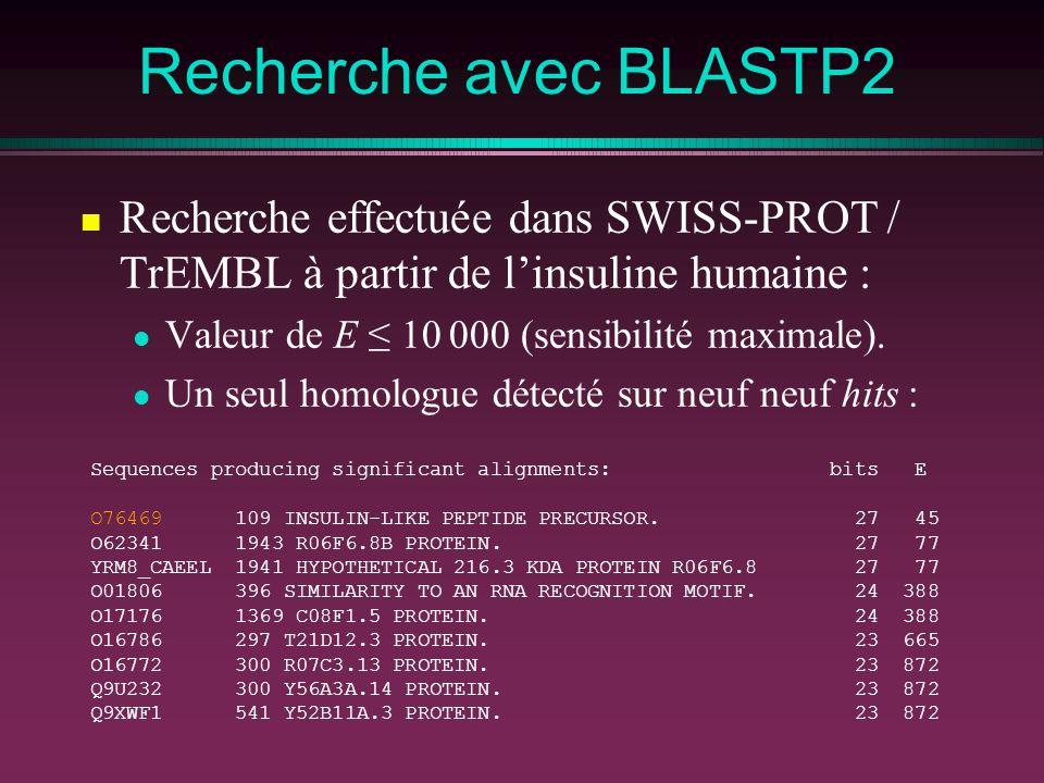 Recherche avec BLASTP2 Sequences producing significant alignments: bits E O76469 109 INSULIN-LIKE PEPTIDE PRECURSOR. 27 45 O62341 1943 R06F6.8B PROTEI