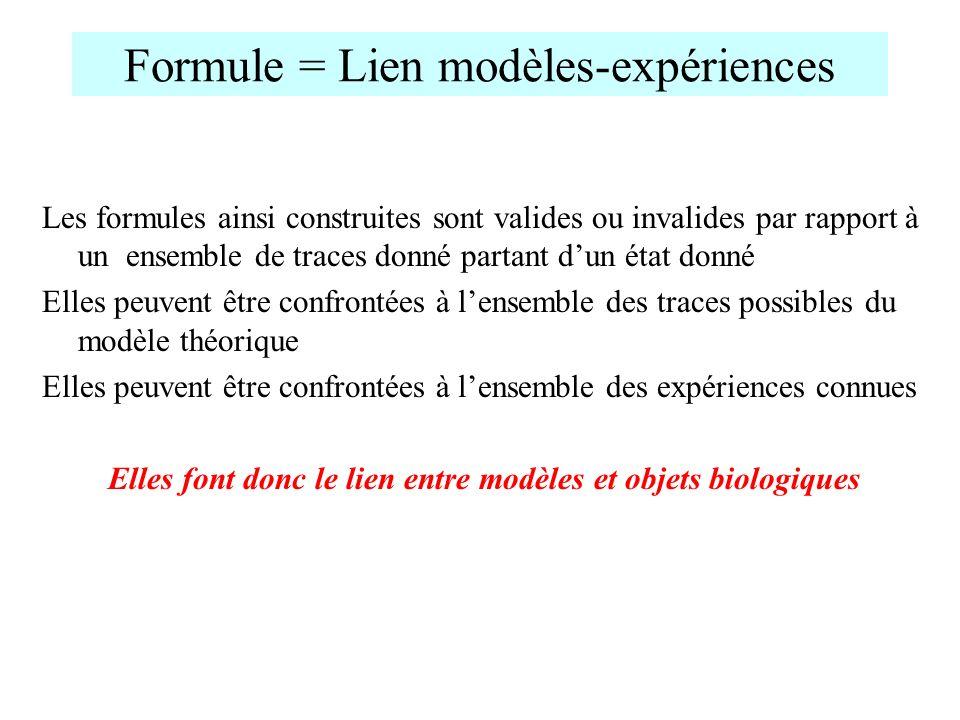 Formule = Lien modèles-expériences Les formules ainsi construites sont valides ou invalides par rapport à un ensemble de traces donné partant dun état