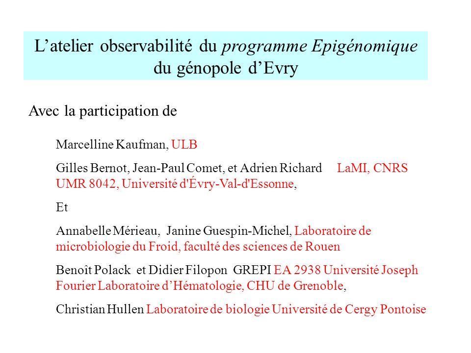 Marcelline Kaufman, ULB Gilles Bernot, Jean-Paul Comet, et Adrien Richard LaMI, CNRS UMR 8042, Université d'Évry-Val-d'Essonne, Et Annabelle Mérieau,