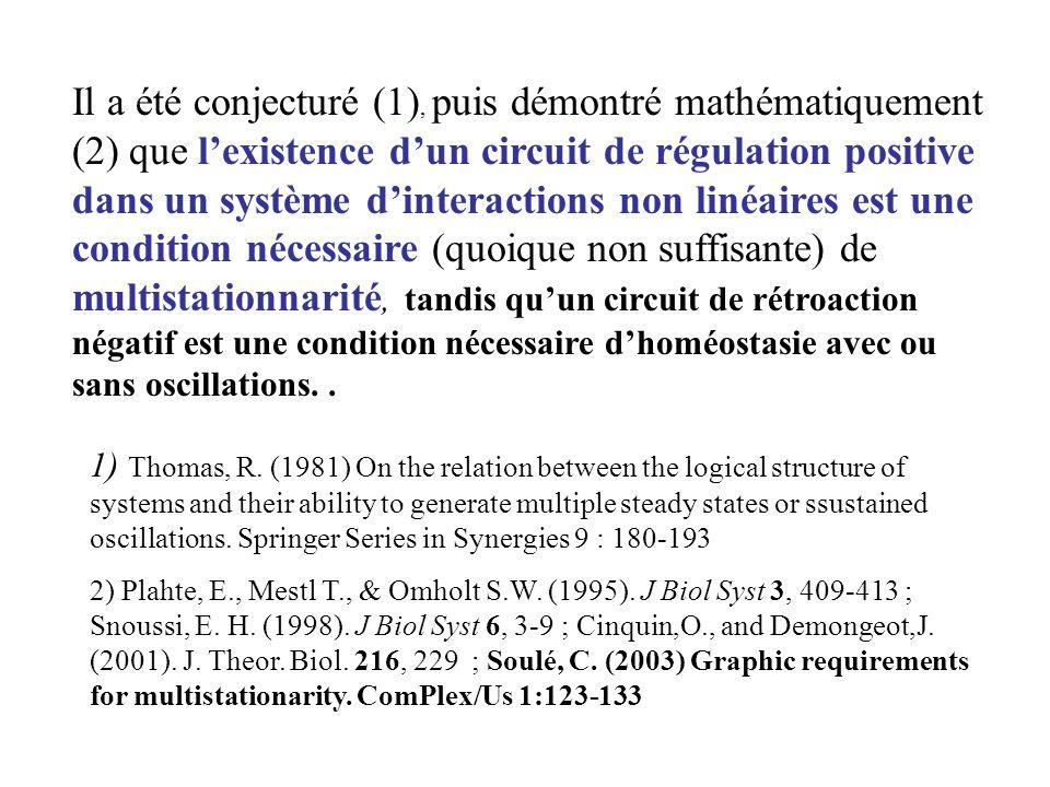 Il a été conjecturé (1), puis démontré mathématiquement (2) que lexistence dun circuit de régulation positive dans un système dinteractions non linéai