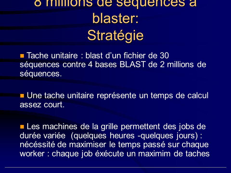 Tache unitaire : blast dun fichier de 30 séquences contre 4 bases BLAST de 2 millions de séquences.
