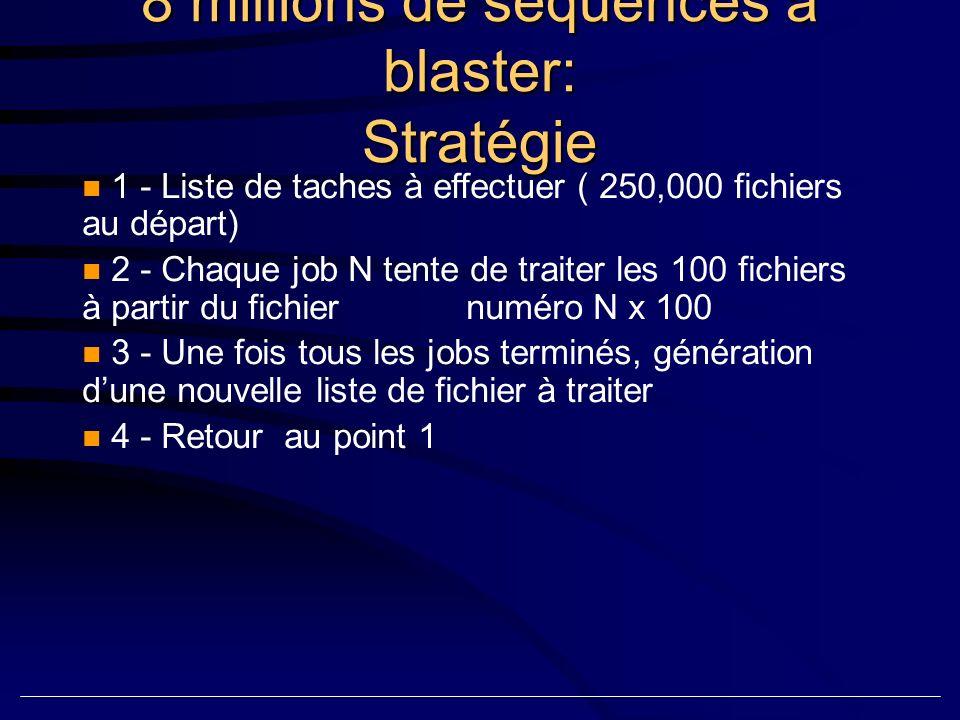 1 - Liste de taches à effectuer ( 250,000 fichiers au départ) 2 - Chaque job N tente de traiter les 100 fichiers à partir du fichier numéro N x 100 3 - Une fois tous les jobs terminés, génération dune nouvelle liste de fichier à traiter 4 - Retour au point 1 8 millions de séquences à blaster: Stratégie