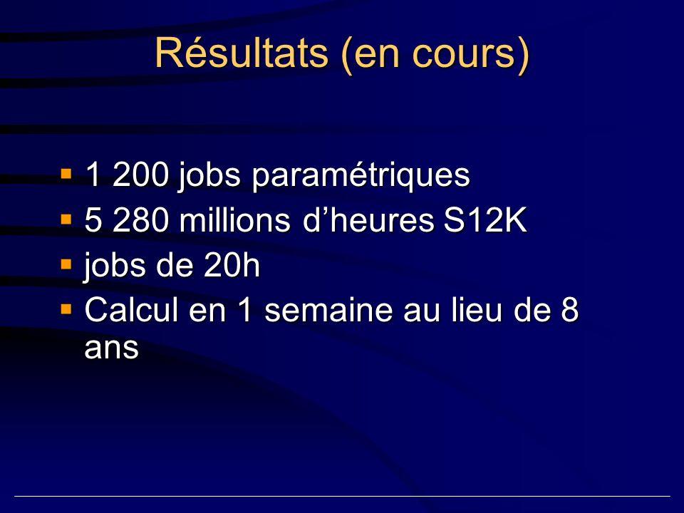 Résultats (en cours) 1 200 jobs paramétriques 1 200 jobs paramétriques 5 280 millions dheures S12K 5 280 millions dheures S12K jobs de 20h jobs de 20h Calcul en 1 semaine au lieu de 8 ans Calcul en 1 semaine au lieu de 8 ans