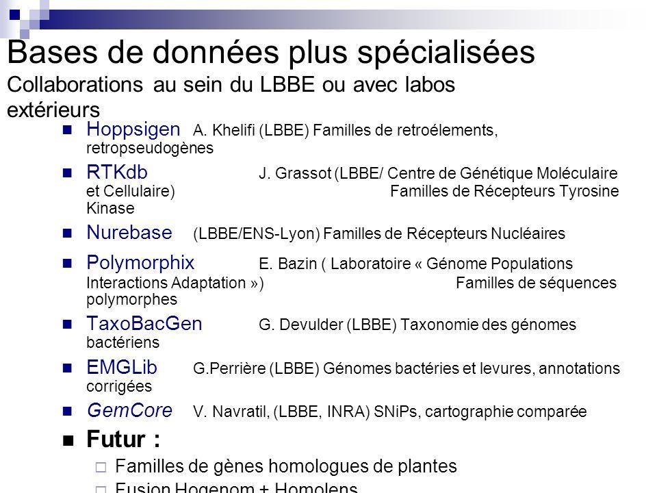 Hoppsigen A. Khelifi (LBBE) Familles de retroélements, retropseudogènes RTKdb J. Grassot (LBBE/ Centre de Génétique Moléculaire et Cellulaire) Famille