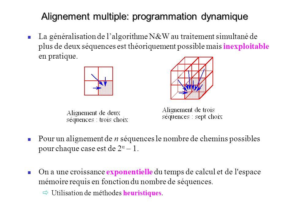 Alignement multiple: programmation dynamique La généralisation de lalgorithme N&W au traitement simultané de plus de deux séquences est théoriquement possible mais inexploitable en pratique.