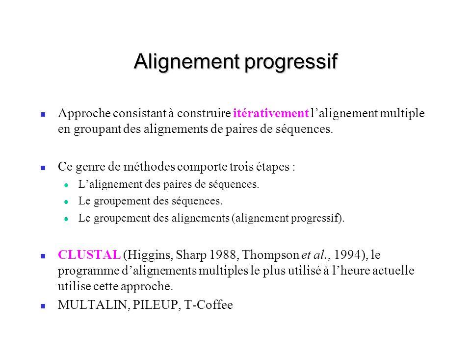 Alignement progressif Approche consistant à construire itérativement lalignement multiple en groupant des alignements de paires de séquences. Ce genre