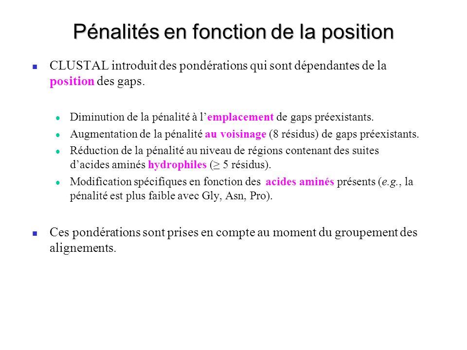 Pénalités en fonction de la position CLUSTAL introduit des pondérations qui sont dépendantes de la position des gaps. Diminution de la pénalité à lemp