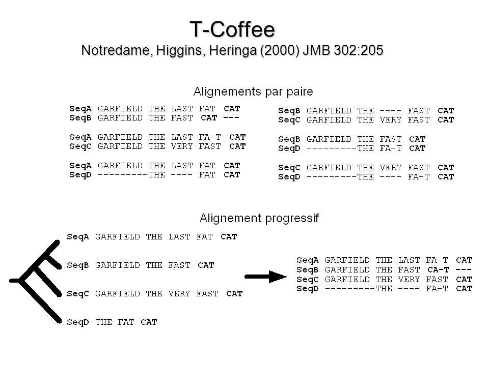 T-Coffee Notredame, Higgins, Heringa (2000) JMB 302:205