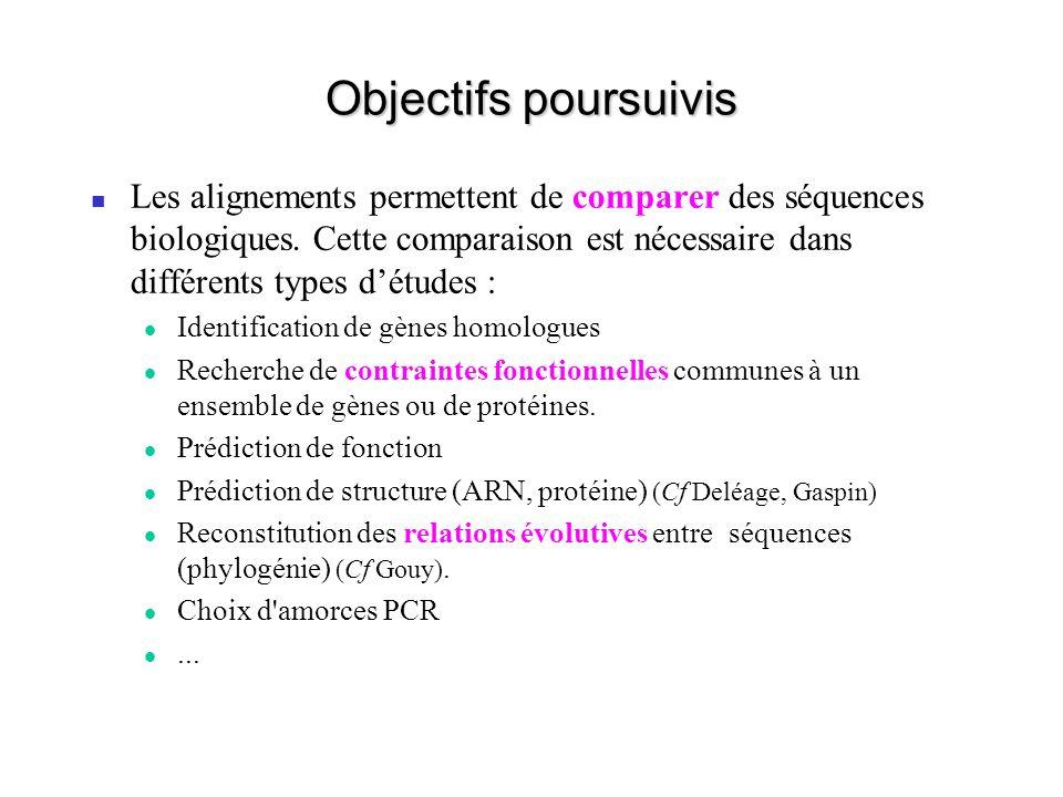 Objectifs poursuivis Les alignements permettent de comparer des séquences biologiques. Cette comparaison est nécessaire dans différents types détudes
