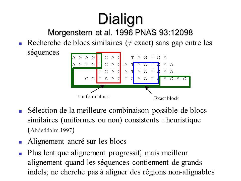 Dialign Morgenstern et al. 1996 PNAS 93:12098 Recherche de blocs similaires ( exact) sans gap entre les séquences Sélection de la meilleure combinaiso