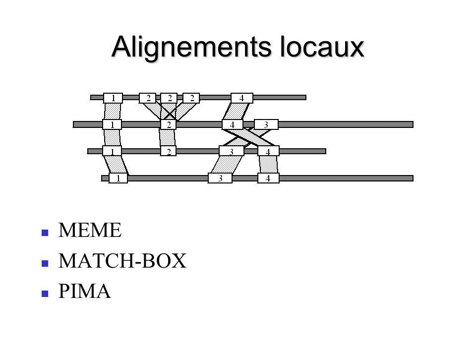 Alignements locaux MEME MATCH-BOX PIMA
