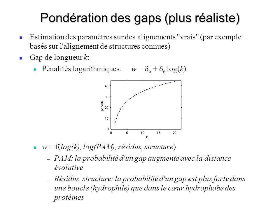 Pondération des gaps (plus réaliste) Estimation des paramètres sur des alignements