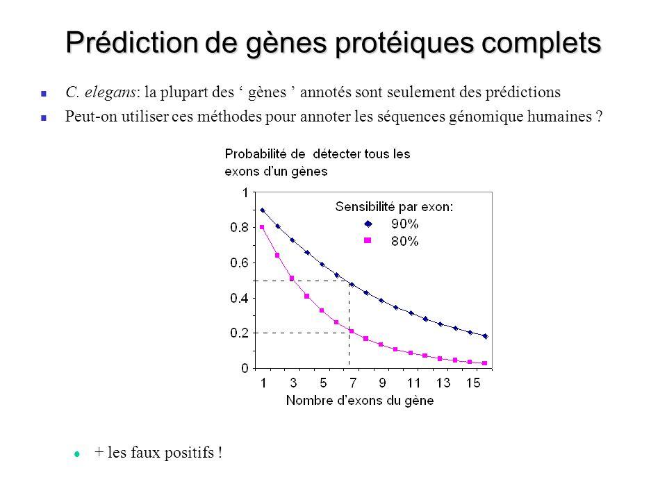 Prédiction de gènes protéiques complets C.