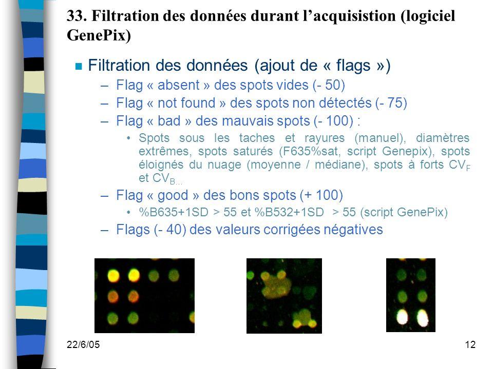 22/6/0512 33. Filtration des données durant lacquisistion (logiciel GenePix) n Filtration des données (ajout de « flags ») –Flag « absent » des spots