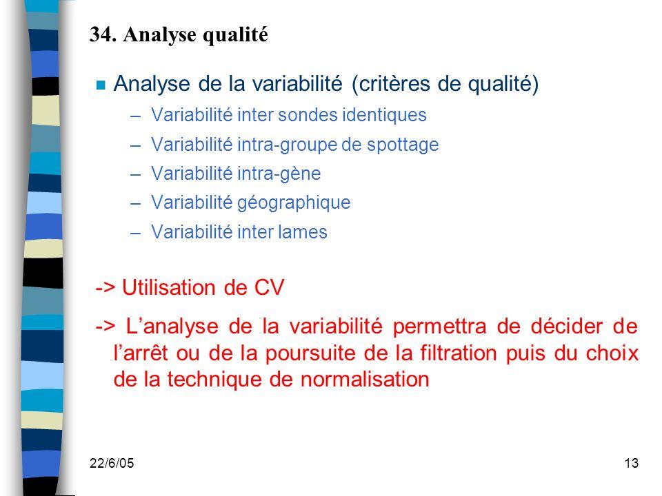 22/6/0513 34. Analyse qualité n Analyse de la variabilité (critères de qualité) – Variabilité inter sondes identiques – Variabilité intra-groupe de sp