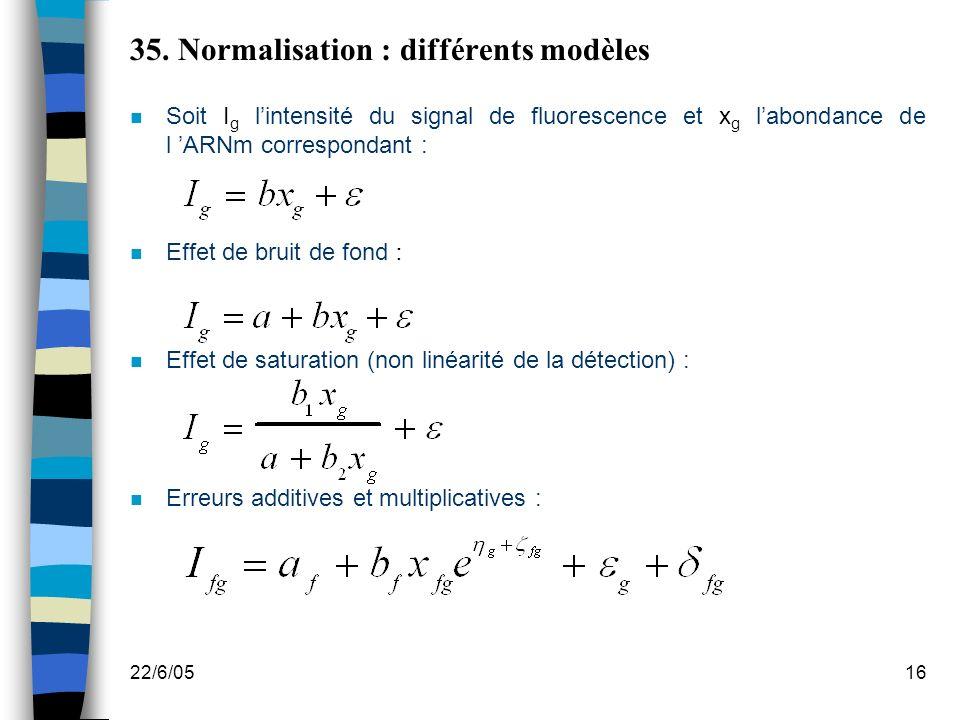 22/6/0516 35. Normalisation : différents modèles n Soit I g lintensité du signal de fluorescence et x g labondance de l ARNm correspondant : Effet de