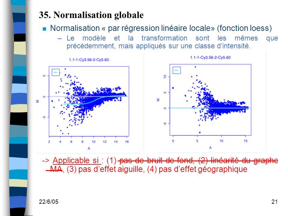 22/6/0521 35. Normalisation globale n Normalisation « par régression linéaire locale» (fonction loess) –Le modèle et la transformation sont les mêmes