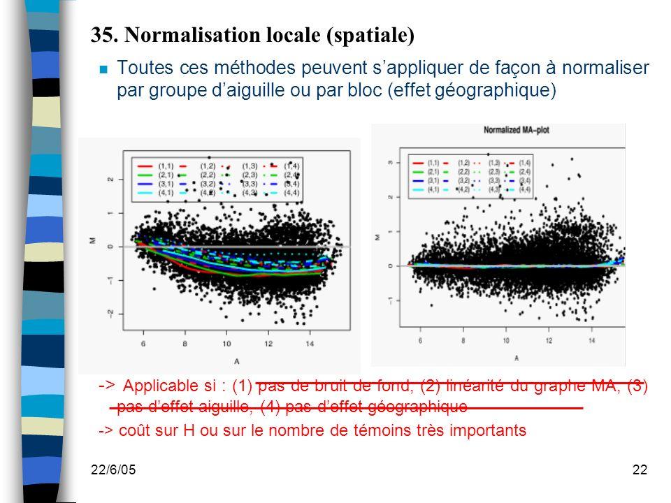 22/6/0522 35. Normalisation locale (spatiale) n Toutes ces méthodes peuvent sappliquer de façon à normaliser par groupe daiguille ou par bloc (effet g