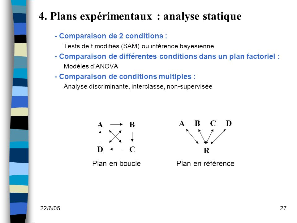 22/6/0527 - Comparaison de 2 conditions : Tests de t modifiés (SAM) ou inférence bayesienne - Comparaison de différentes conditions dans un plan factoriel : Modèles dANOVA - Comparaison de conditions multiples : Analyse discriminante, interclasse, non-supervisée AB CD ABCD R 4.