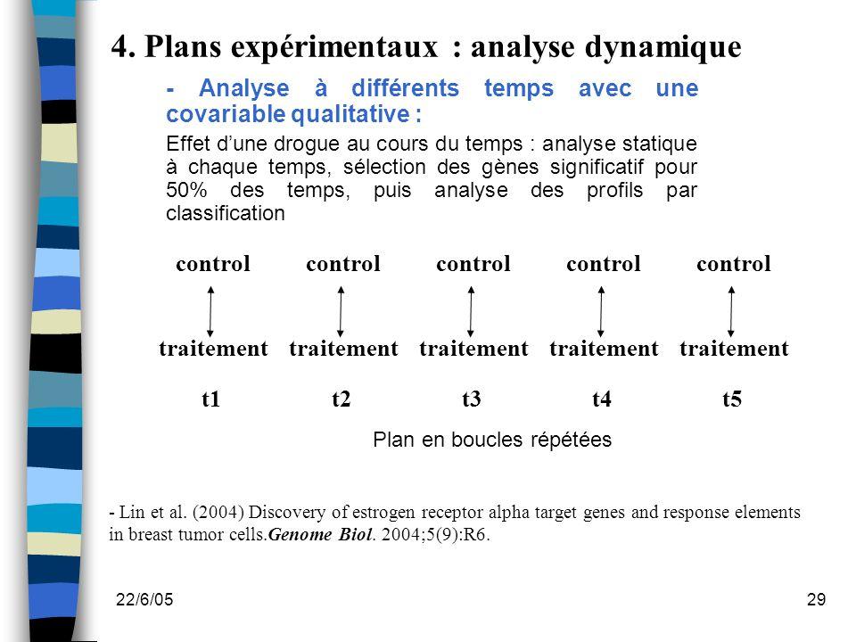 22/6/0529 4. Plans expérimentaux : analyse dynamique Plan en boucles répétées - Analyse à différents temps avec une covariable qualitative : Effet dun