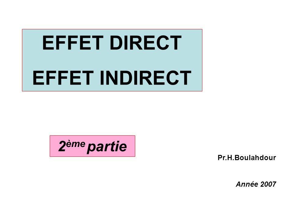 EFFET DIRECT EFFET INDIRECT Pr.H.Boulahdour Année 2007 2 ème partie