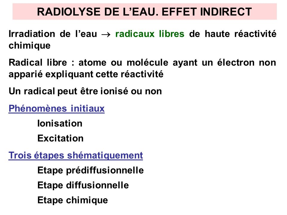 RADIOLYSE DE LEAU. EFFET INDIRECT Irradiation de leau radicaux libres de haute réactivité chimique Radical libre : atome ou molécule ayant un électron
