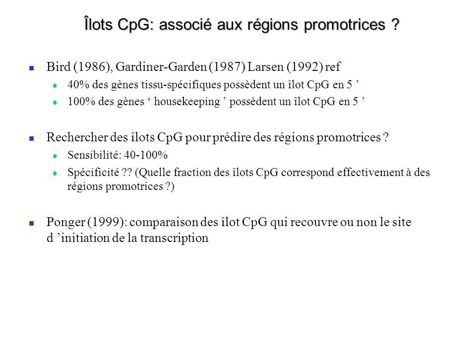 Îlots CpG: associé aux régions promotrices .
