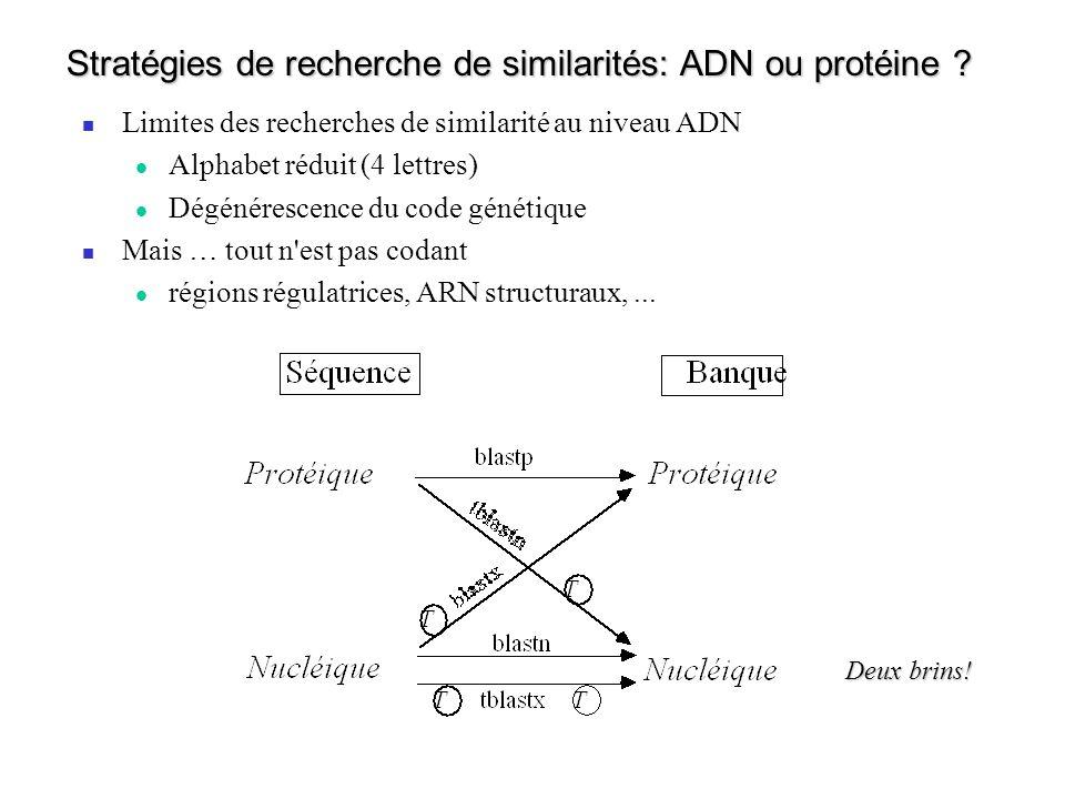 Stratégies de recherche de similarités: ADN ou protéine .