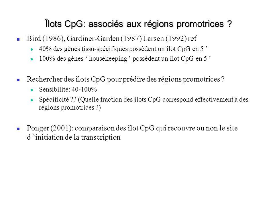 Îlots CpG: associés aux régions promotrices ? Bird (1986), Gardiner-Garden (1987) Larsen (1992) ref 40% des gènes tissu-spécifiques possèdent un îlot