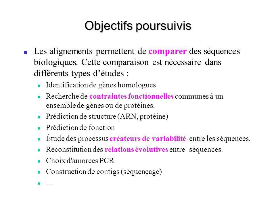 Objectifs poursuivis Les alignements permettent de comparer des séquences biologiques.