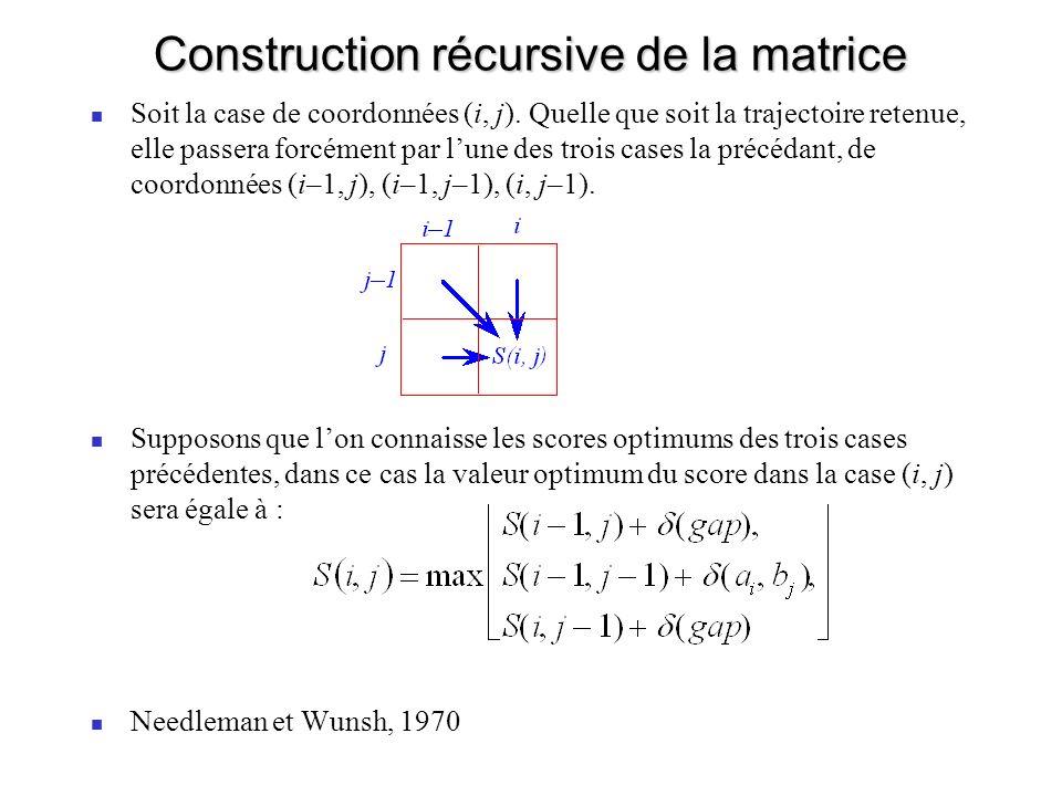 Construction récursive de la matrice Soit la case de coordonnées (i, j).