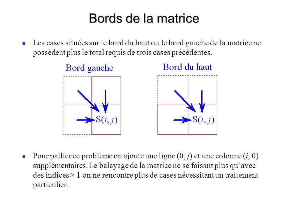Bords de la matrice Les cases situées sur le bord du haut ou le bord gauche de la matrice ne possèdent plus le total requis de trois cases précédentes.