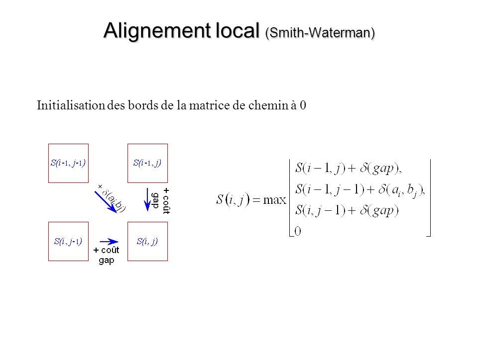 Alignement local (Smith-Waterman) Initialisation des bords de la matrice de chemin à 0