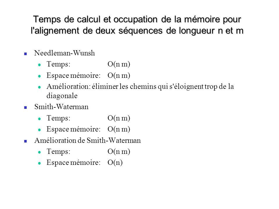Temps de calcul et occupation de la mémoire pour l alignement de deux séquences de longueur n et m Needleman-Wunsh Temps:O(n m) Espace mémoire:O(n m) Amélioration: éliminer les chemins qui s éloignent trop de la diagonale Smith-Waterman Temps:O(n m) Espace mémoire:O(n m) Amélioration de Smith-Waterman Temps:O(n m) Espace mémoire:O(n)