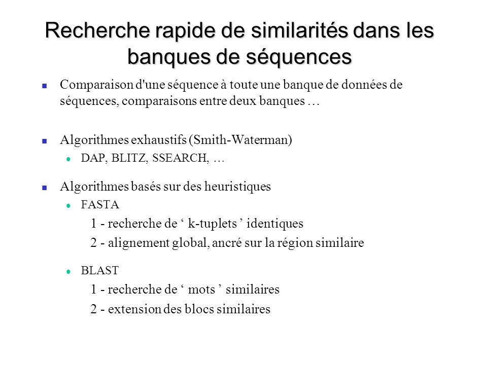 Recherche rapide de similarités dans les banques de séquences Comparaison d une séquence à toute une banque de données de séquences, comparaisons entre deux banques … Algorithmes exhaustifs (Smith-Waterman) DAP, BLITZ, SSEARCH, … Algorithmes basés sur des heuristiques FASTA 1 - recherche de k-tuplets identiques 2 - alignement global, ancré sur la région similaire BLAST 1 - recherche de mots similaires 2 - extension des blocs similaires