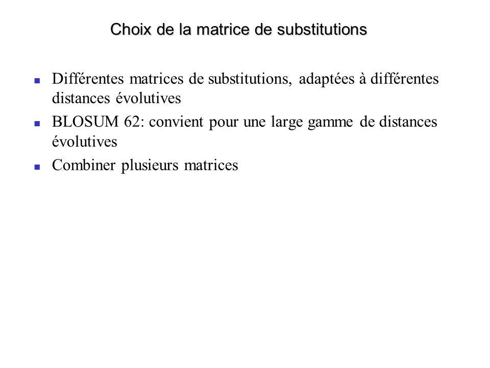 Choix de la matrice de substitutions Différentes matrices de substitutions, adaptées à différentes distances évolutives BLOSUM 62: convient pour une large gamme de distances évolutives Combiner plusieurs matrices