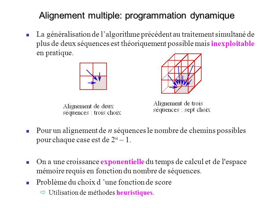 Alignement multiple: programmation dynamique La généralisation de lalgorithme précédent au traitement simultané de plus de deux séquences est théoriquement possible mais inexploitable en pratique.