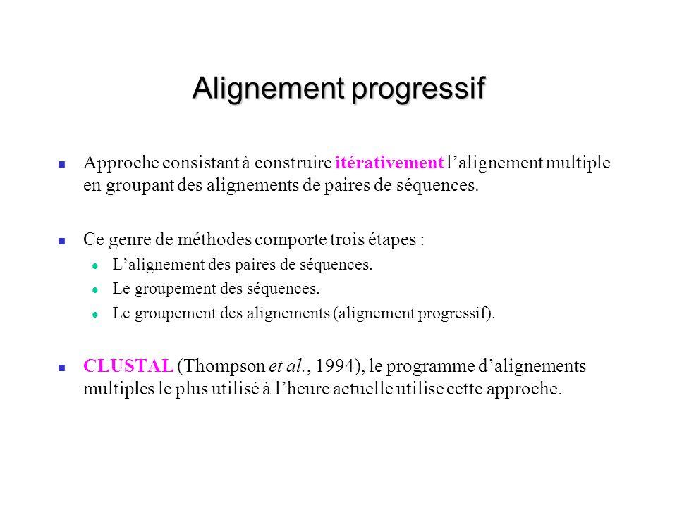 Alignement progressif Approche consistant à construire itérativement lalignement multiple en groupant des alignements de paires de séquences.