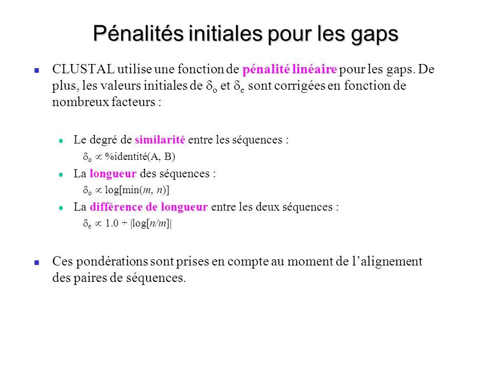 Pénalités initiales pour les gaps CLUSTAL utilise une fonction de pénalité linéaire pour les gaps.