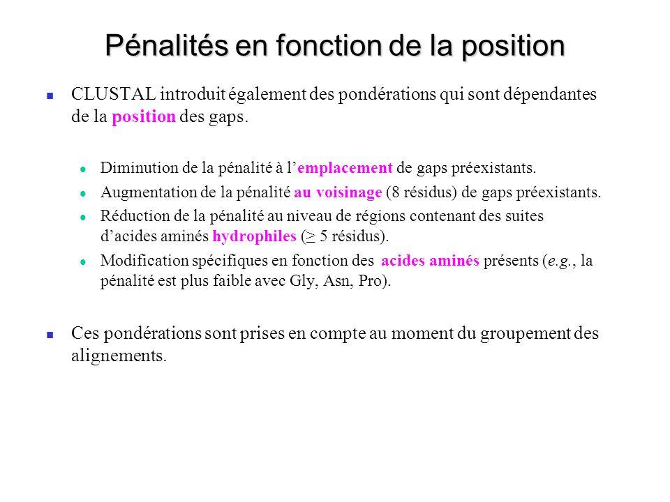 Pénalités en fonction de la position CLUSTAL introduit également des pondérations qui sont dépendantes de la position des gaps.