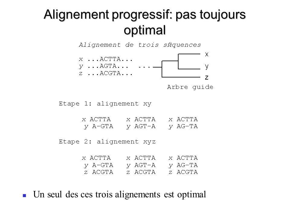 Alignement progressif: pas toujours optimal Un seul des ces trois alignements est optimal