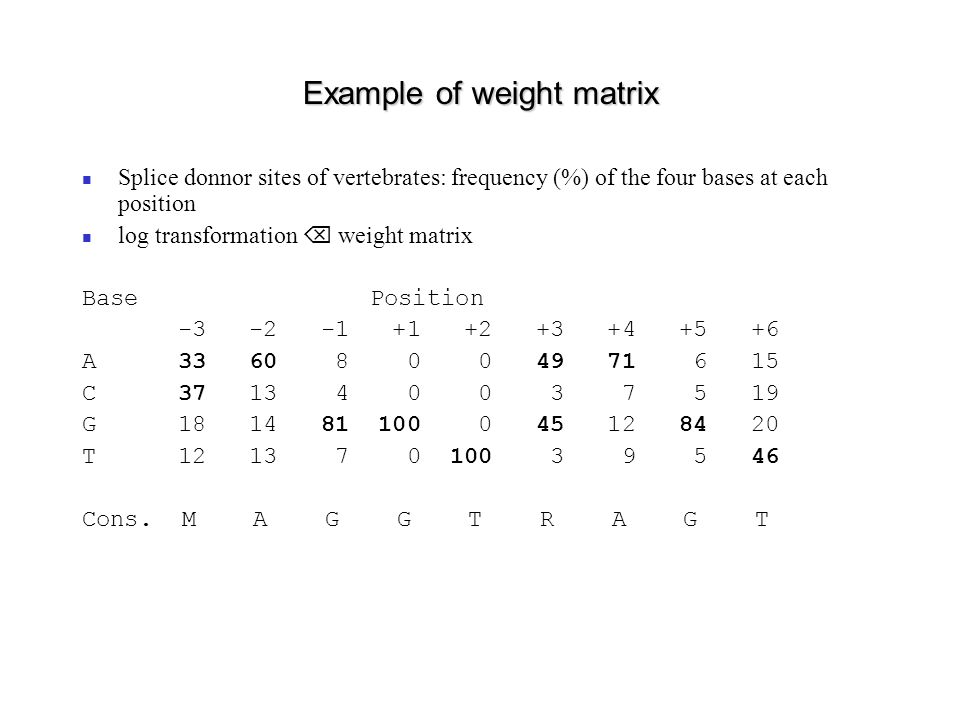 Example of weight matrix Splice donnor sites of vertebrates: frequency (%) of the four bases at each position log transformation weight matrix BasePos