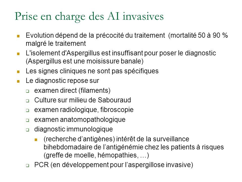 Prise en charge des AI invasives Evolution dépend de la précocité du traitement (mortalité 50 à 90 % malgré le traitement L'isolement d'Aspergillus es