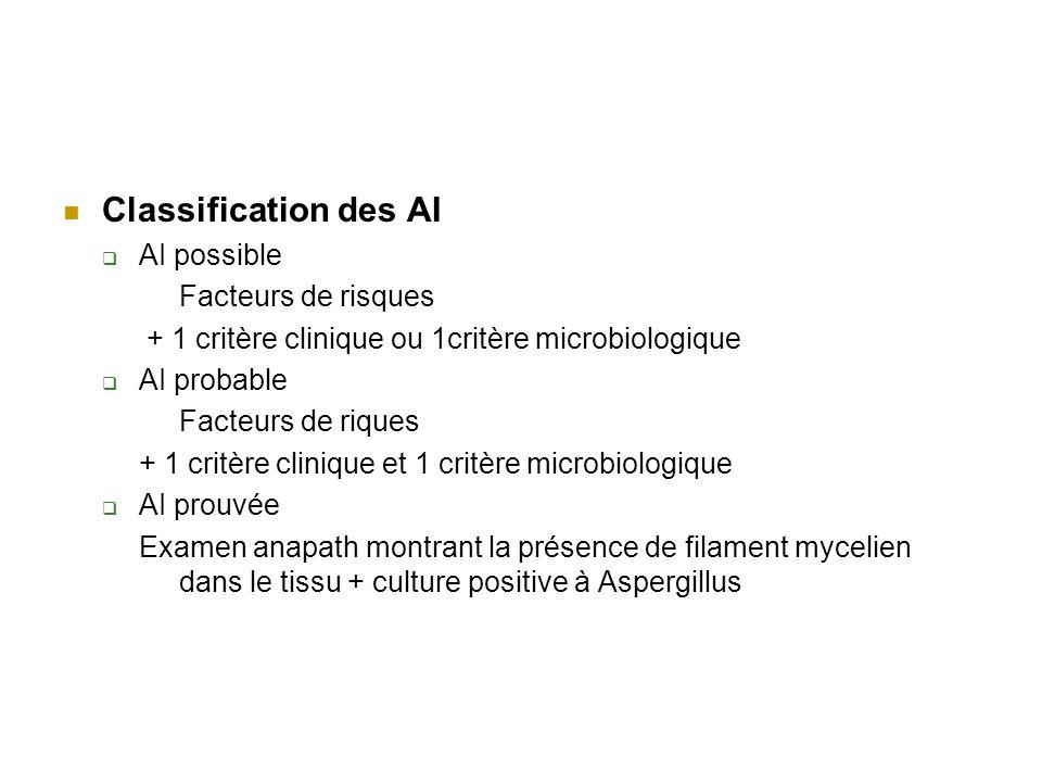 Classification des AI AI possible Facteurs de risques + 1 critère clinique ou 1critère microbiologique AI probable Facteurs de riques + 1 critère clinique et 1 critère microbiologique AI prouvée Examen anapath montrant la présence de filament mycelien dans le tissu + culture positive à Aspergillus