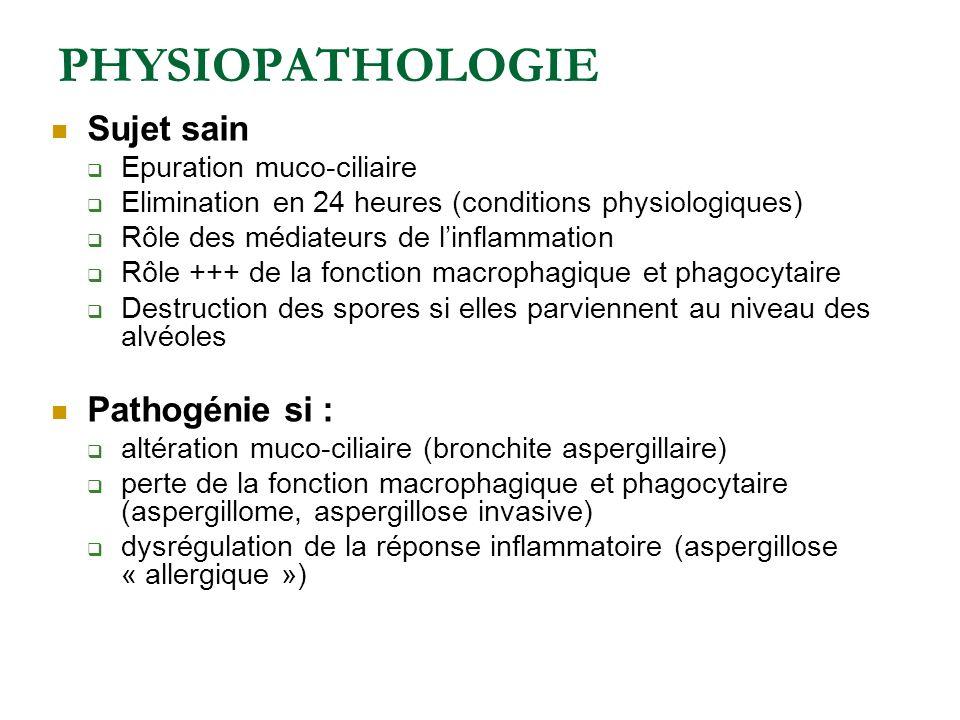 PHYSIOPATHOLOGIE Sujet sain Epuration muco-ciliaire Elimination en 24 heures (conditions physiologiques) Rôle des médiateurs de linflammation Rôle +++