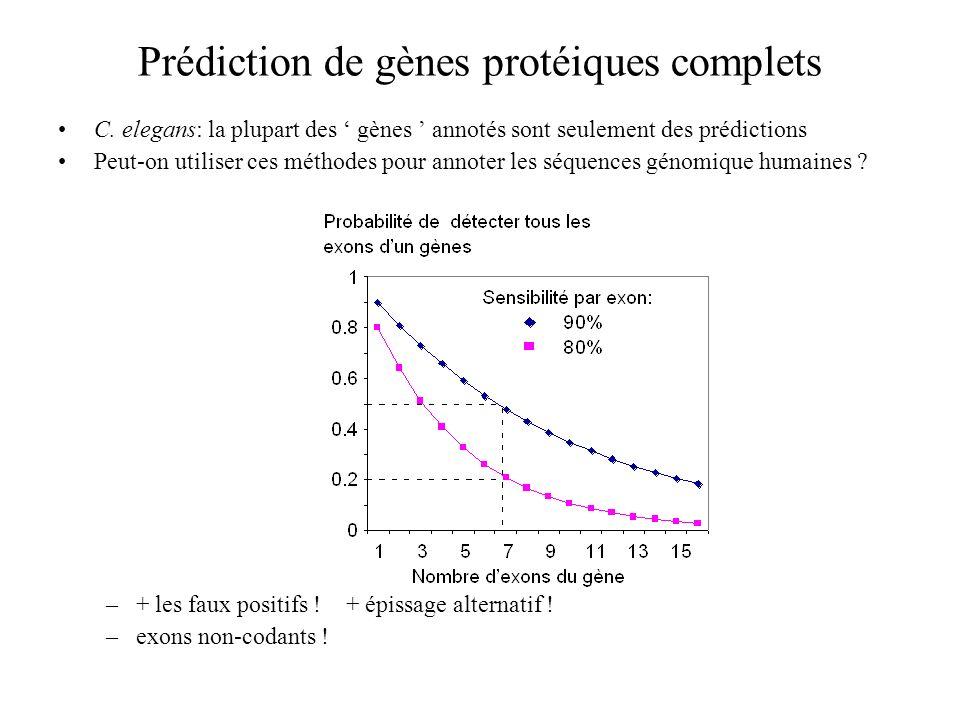 Prédiction de gènes protéiques complets C. elegans: la plupart des gènes annotés sont seulement des prédictions Peut-on utiliser ces méthodes pour ann