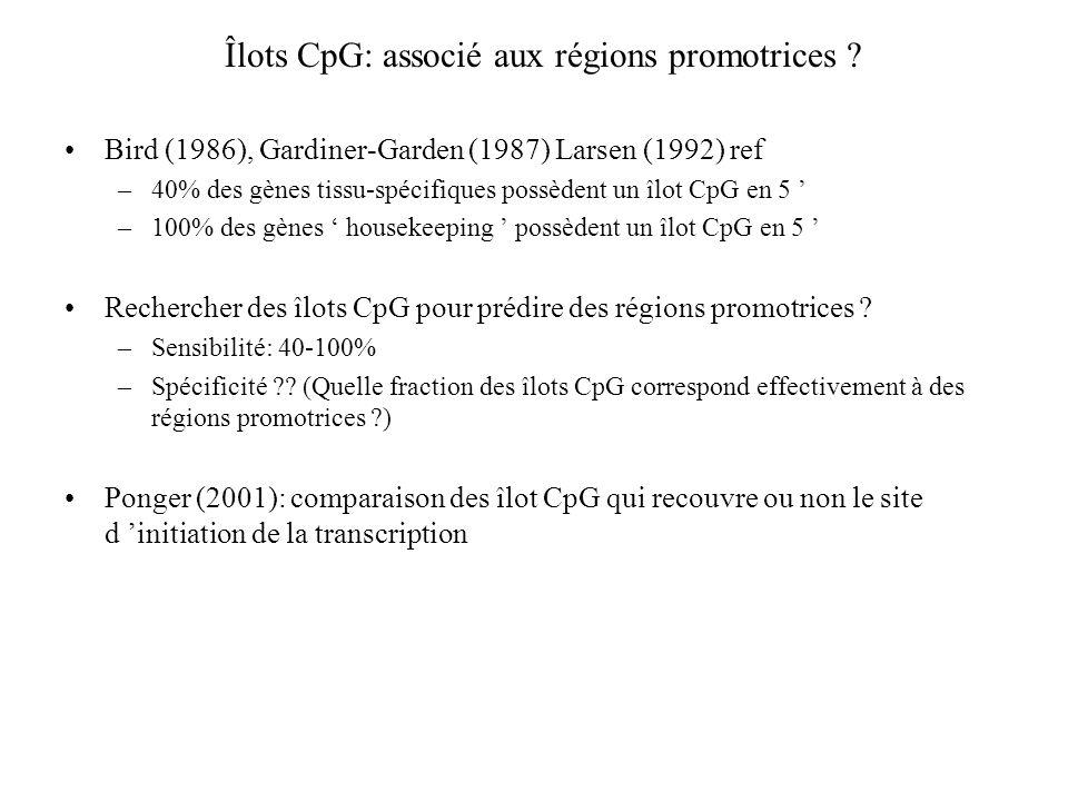 Îlots CpG: associé aux régions promotrices ? Bird (1986), Gardiner-Garden (1987) Larsen (1992) ref –40% des gènes tissu-spécifiques possèdent un îlot