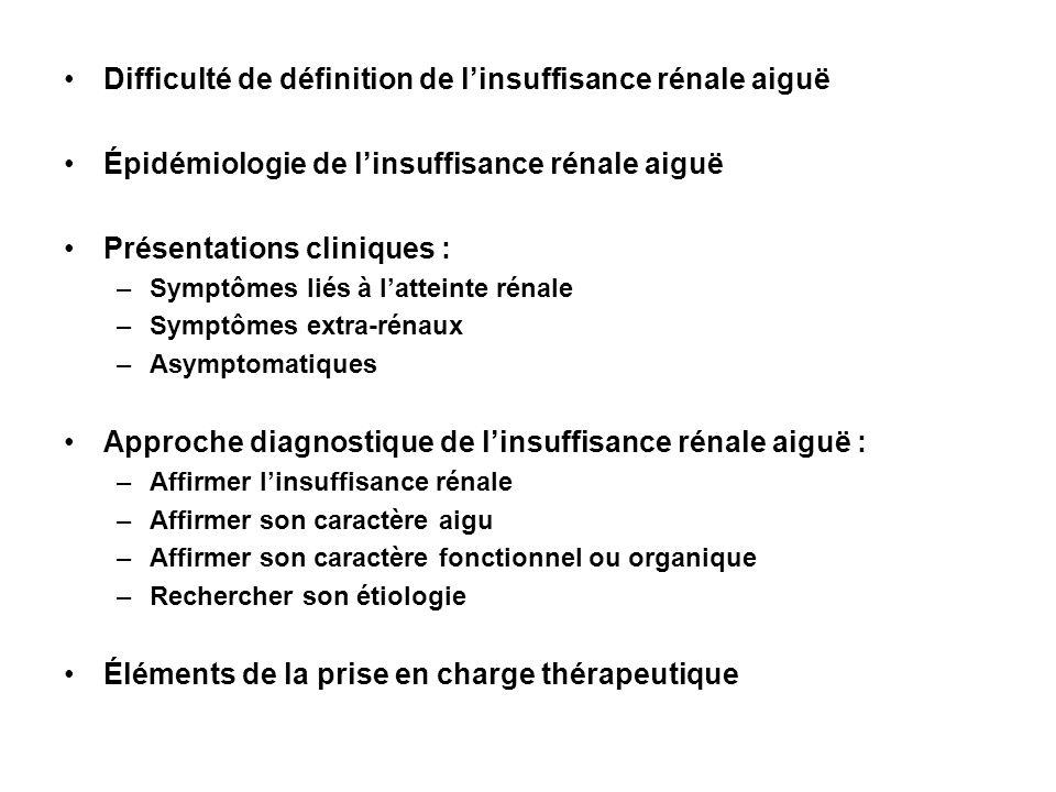 Difficulté de définition de linsuffisance rénale aiguë Épidémiologie de linsuffisance rénale aiguë Présentations cliniques : –Symptômes liés à lattein