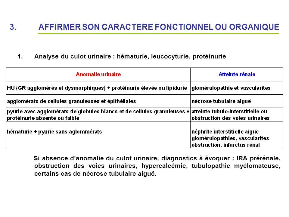 3. AFFIRMER SON CARACTERE FONCTIONNEL OU ORGANIQUE 1.Analyse du culot urinaire : hématurie, leucocyturie, protéinurie Si absence danomalie du culot ur